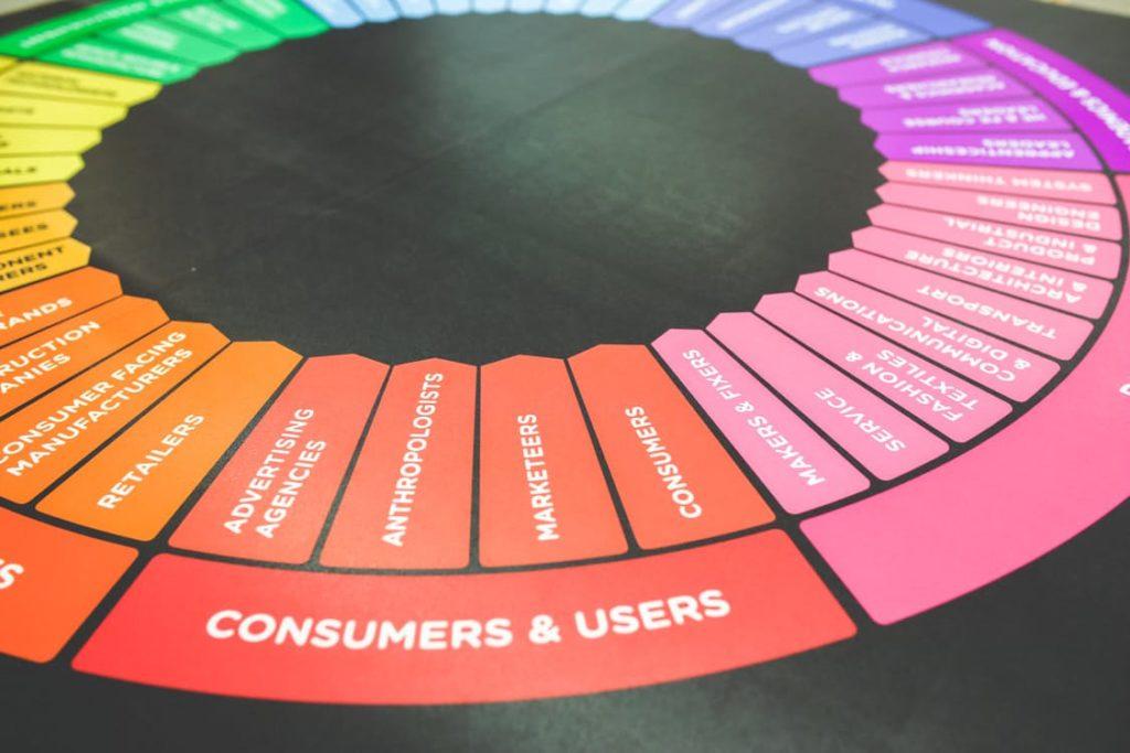 Content Marketing in Abruzzo