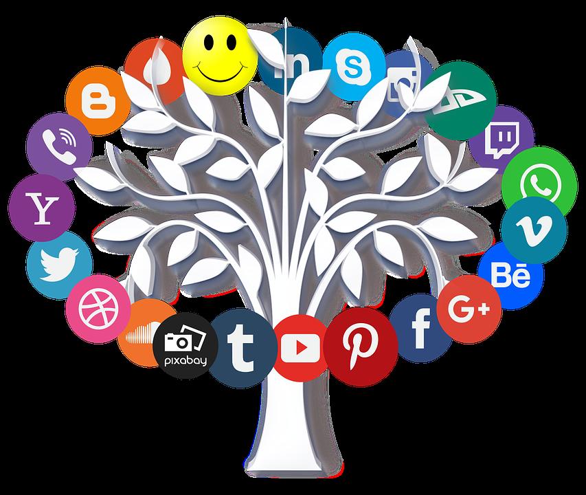Pubblicità su Facebook Abruzzo: social media marketing, adv